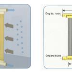 Công nghệ xử lý nước thải bệnh viện bằng màng lọc MBR